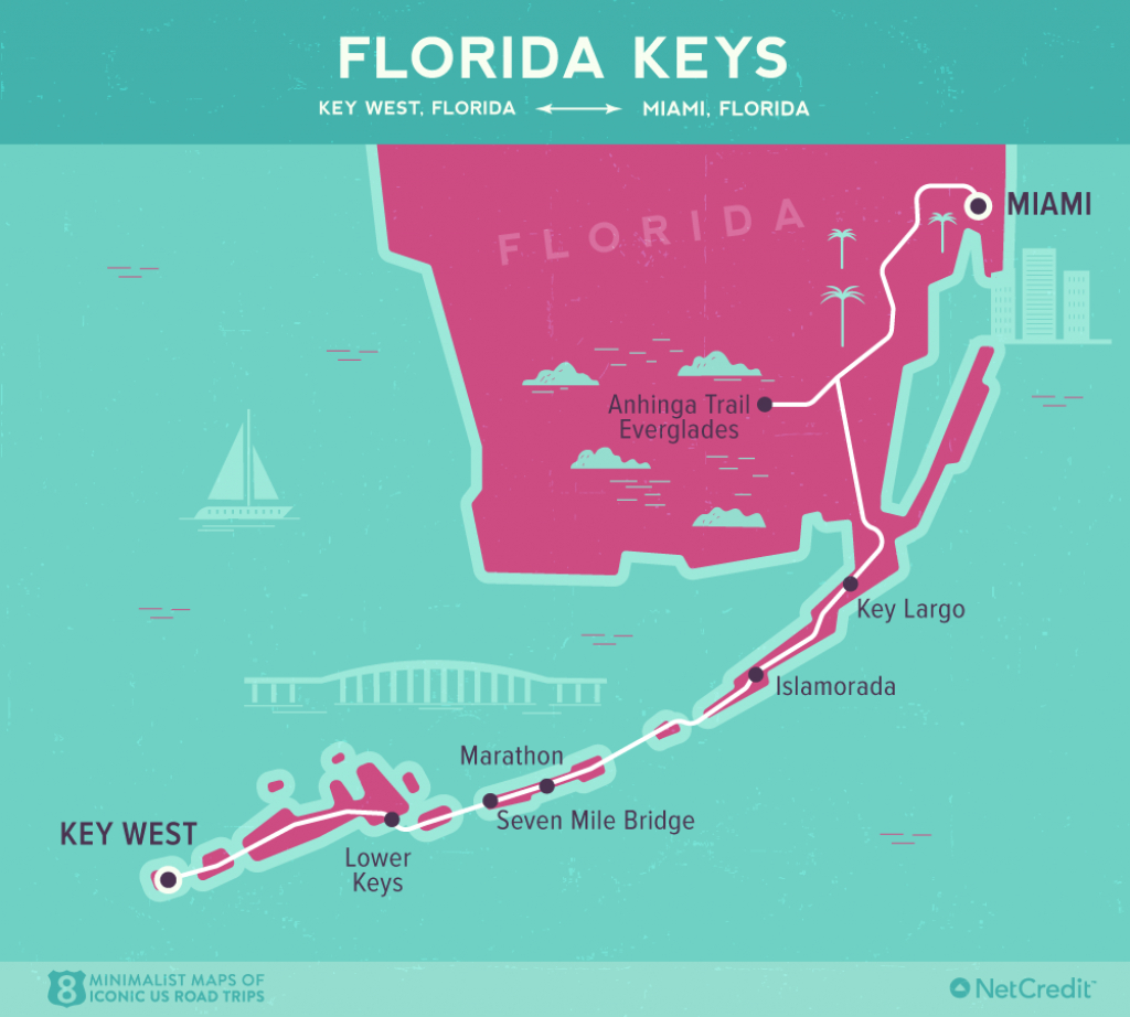 Road Trip Down The Florida Keys And Dry Tortugas National Park - Florida Keys Highway Map