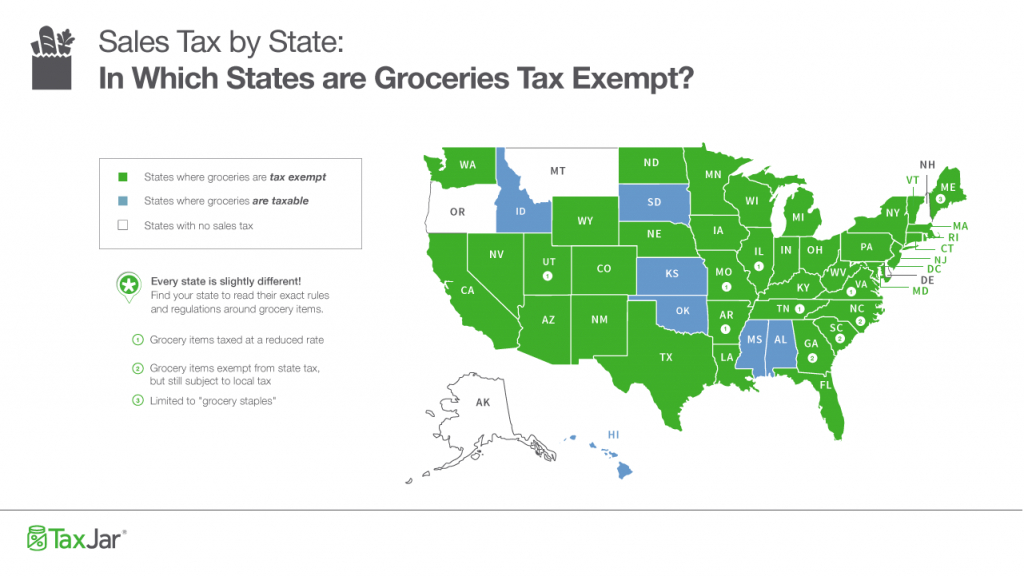 Sales Taxstate: Are Grocery Items Taxable? - Texas Property Tax Map