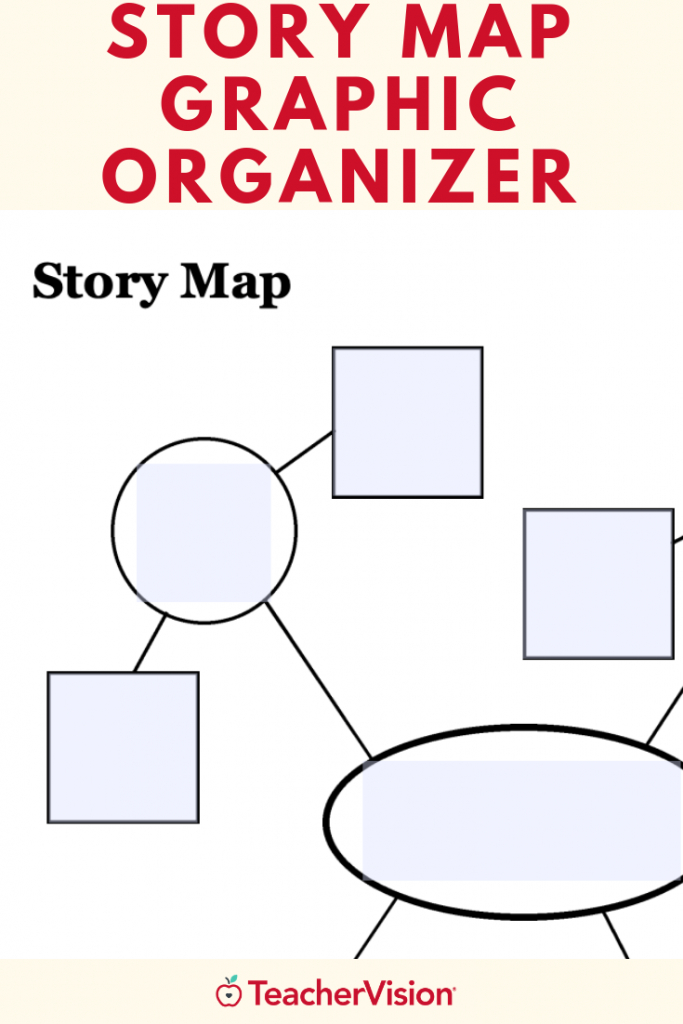 Story Map Graphic Organizer | Graphic Organizers | Graphic - Printable Story Map Graphic Organizer
