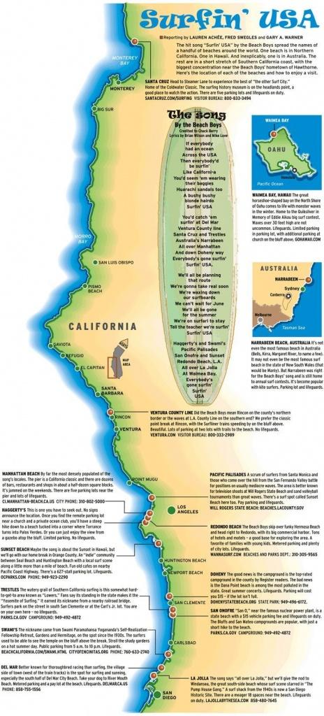 "Surfin' Usa"" Map | Surf's Up | California Beach Camping, Southern - Map Of Southern California Beaches"