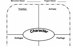 Teaching Character Traits In Reader's Workshop   Scholastic   Printable Character Map