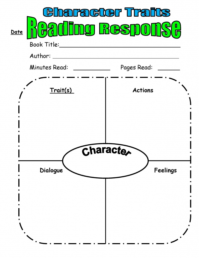 Teaching Character Traits In Reader's Workshop   Scholastic - Printable Character Map