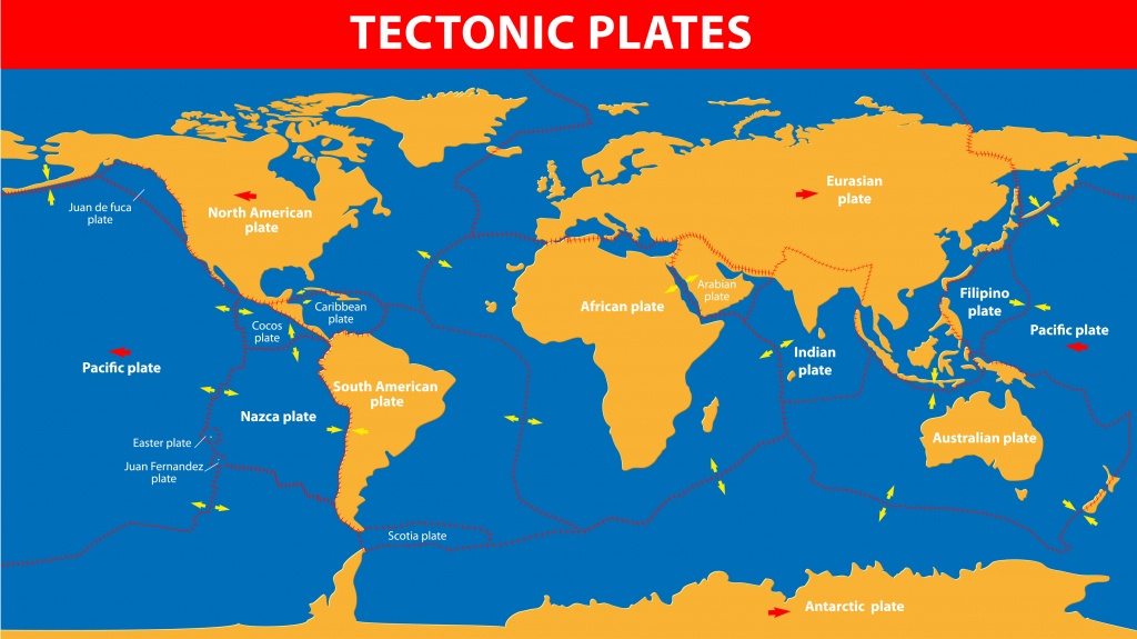 Tectonic Plates - Kidspressmagazine - World Map Tectonic Plates Printable