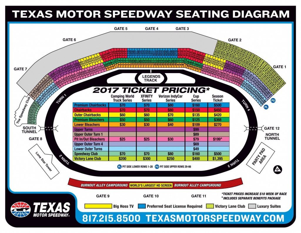 Texas Motor Speedway Seating Chart With Rows, Tickets Price And Events - Texas Motor Speedway Map