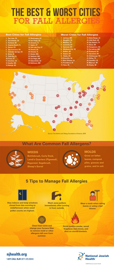 The Best & Worst Cities For Fall Allergies - Florida Pollen Map