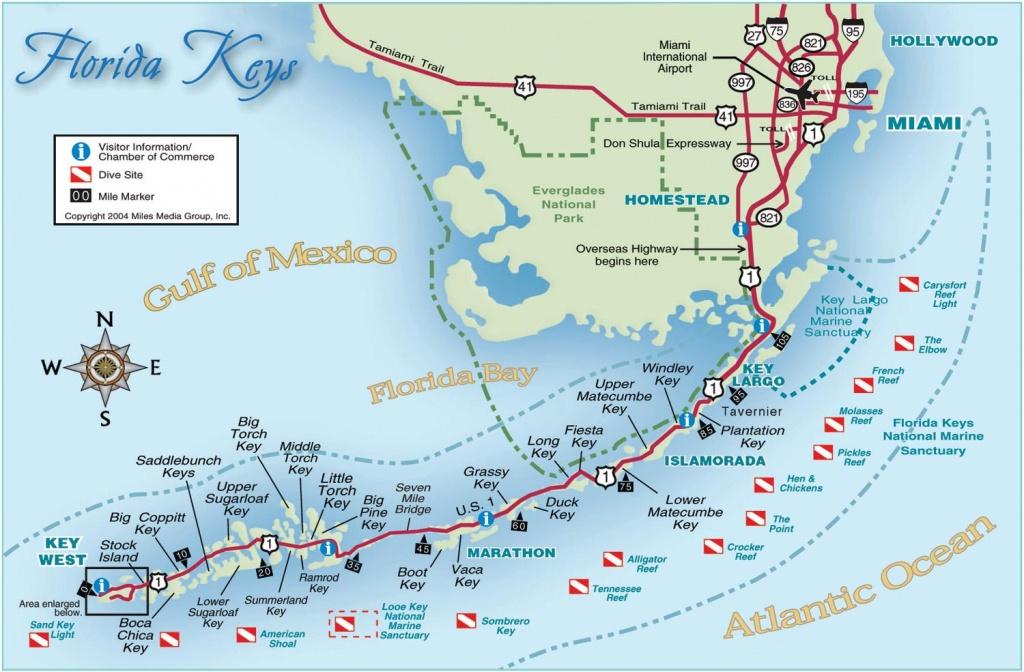 The Florida Keys Real Estate Conchquistador: Keys Map - Florida Keys Fishing Map
