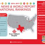 The Value Of Rankings – How Does Texas Children's And Other National   Texas Children\'s Hospital Map