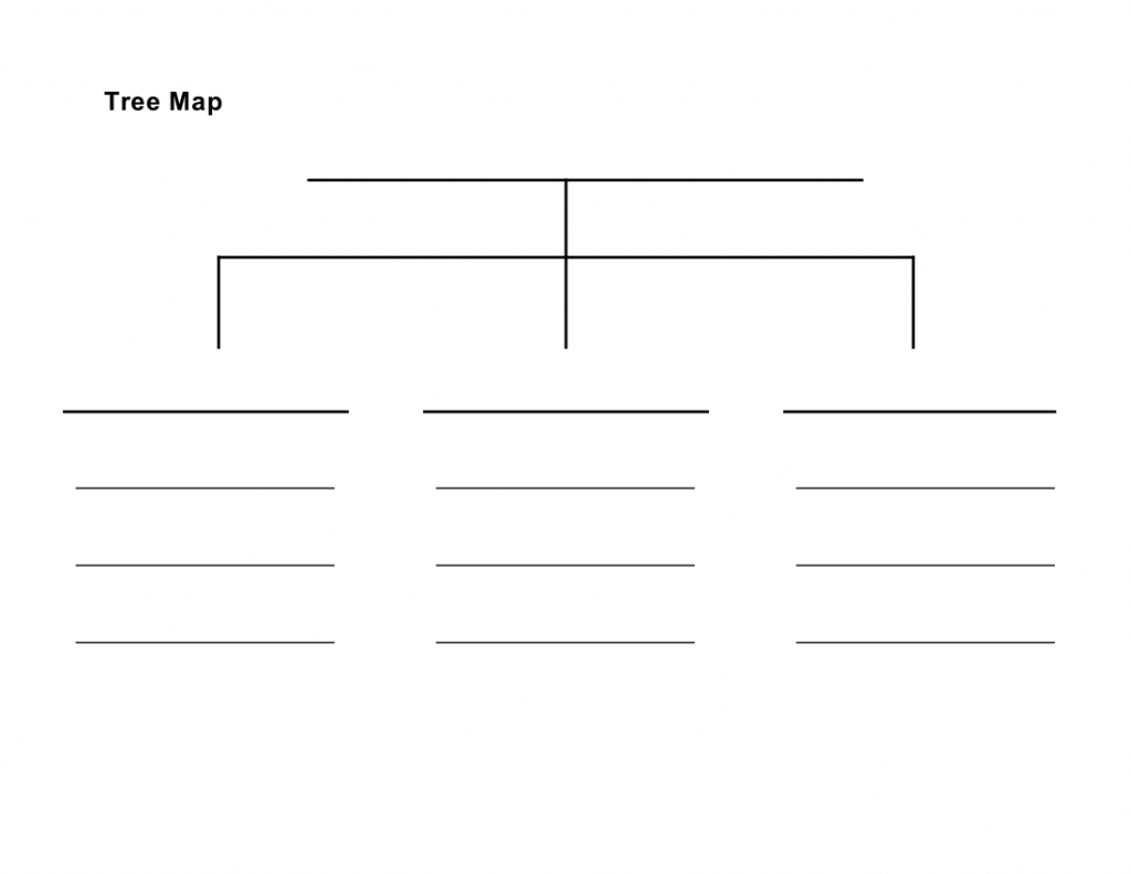 Thinking Map Tree Map Template Printable - Printable Tree Map