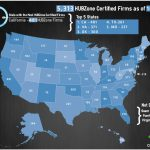 Top 5 States With Sba Hubzone Businesses – 8A Certification And   Hubzone Map California