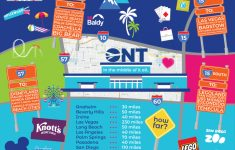 Tourist Attractions | Ontario International Airport   Southern California Attractions Map